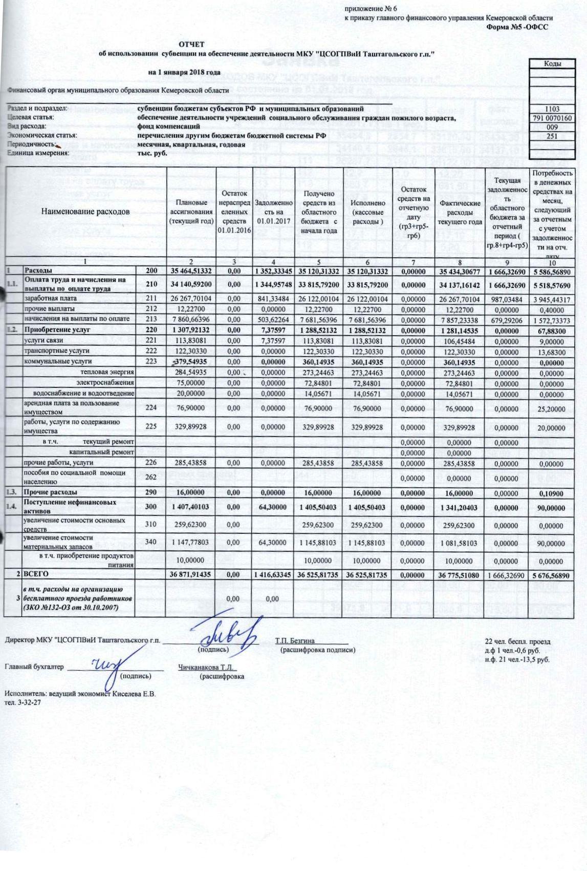 Отчет по ФХД 2017